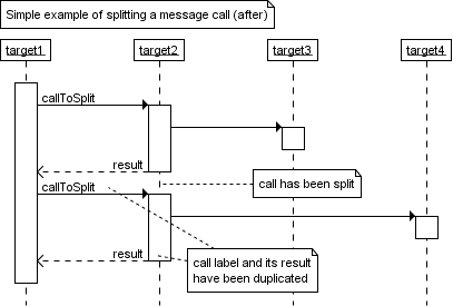 Split an activation ccuart Images